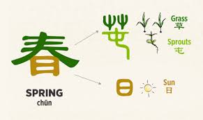 Chinese scripture for spring with explanation.